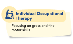 Individual Occupational Therapy